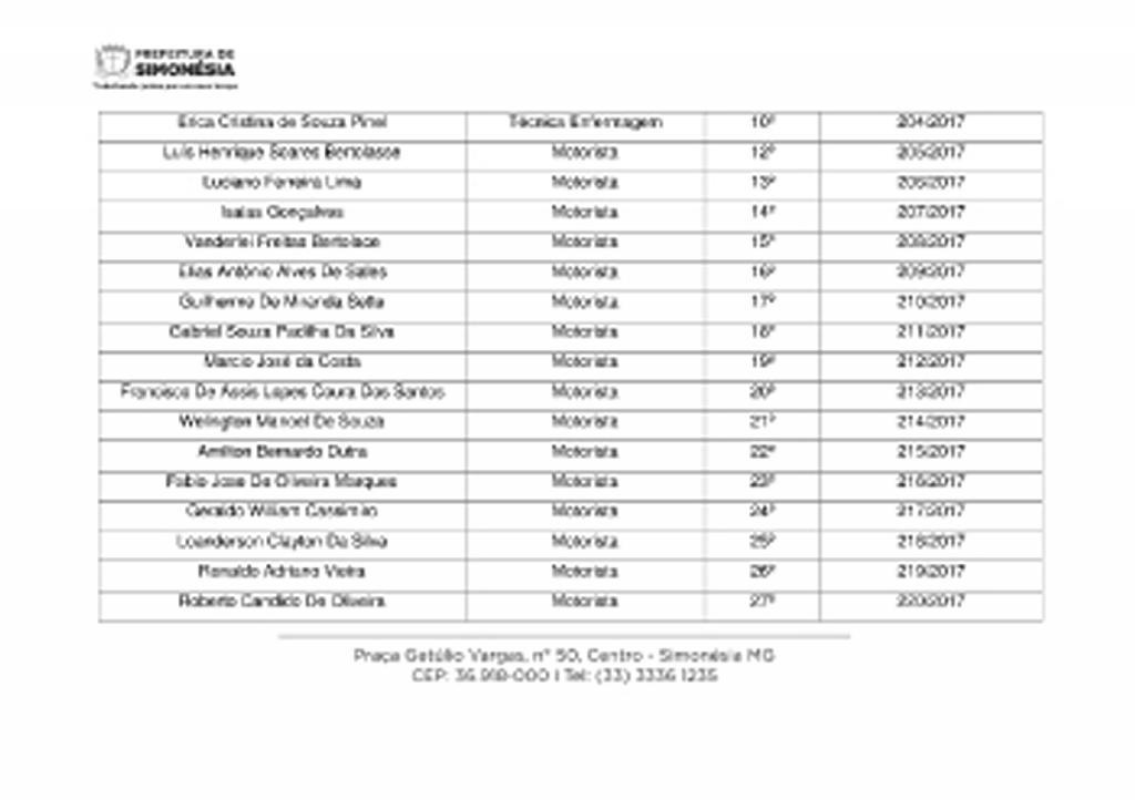 Lista de aprovados processo seletivo 3-2