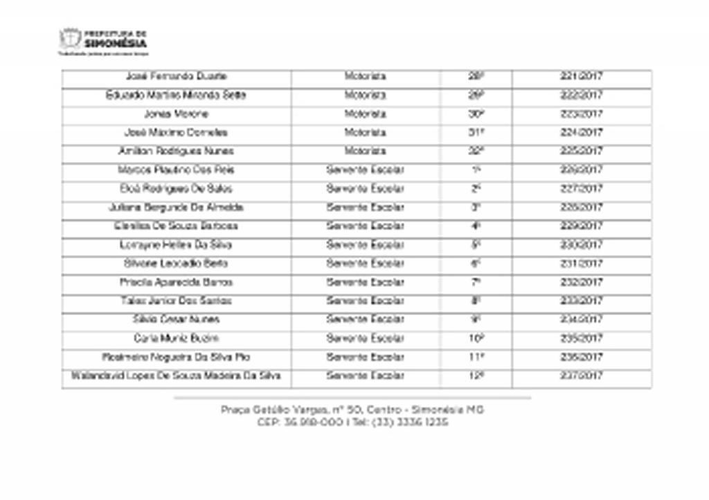 Lista de aprovados processo seletivo 3-3