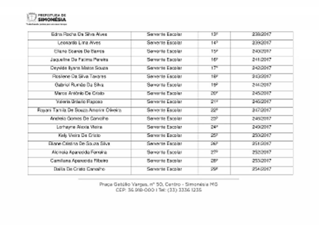 Lista de aprovados processo seletivo 3-4