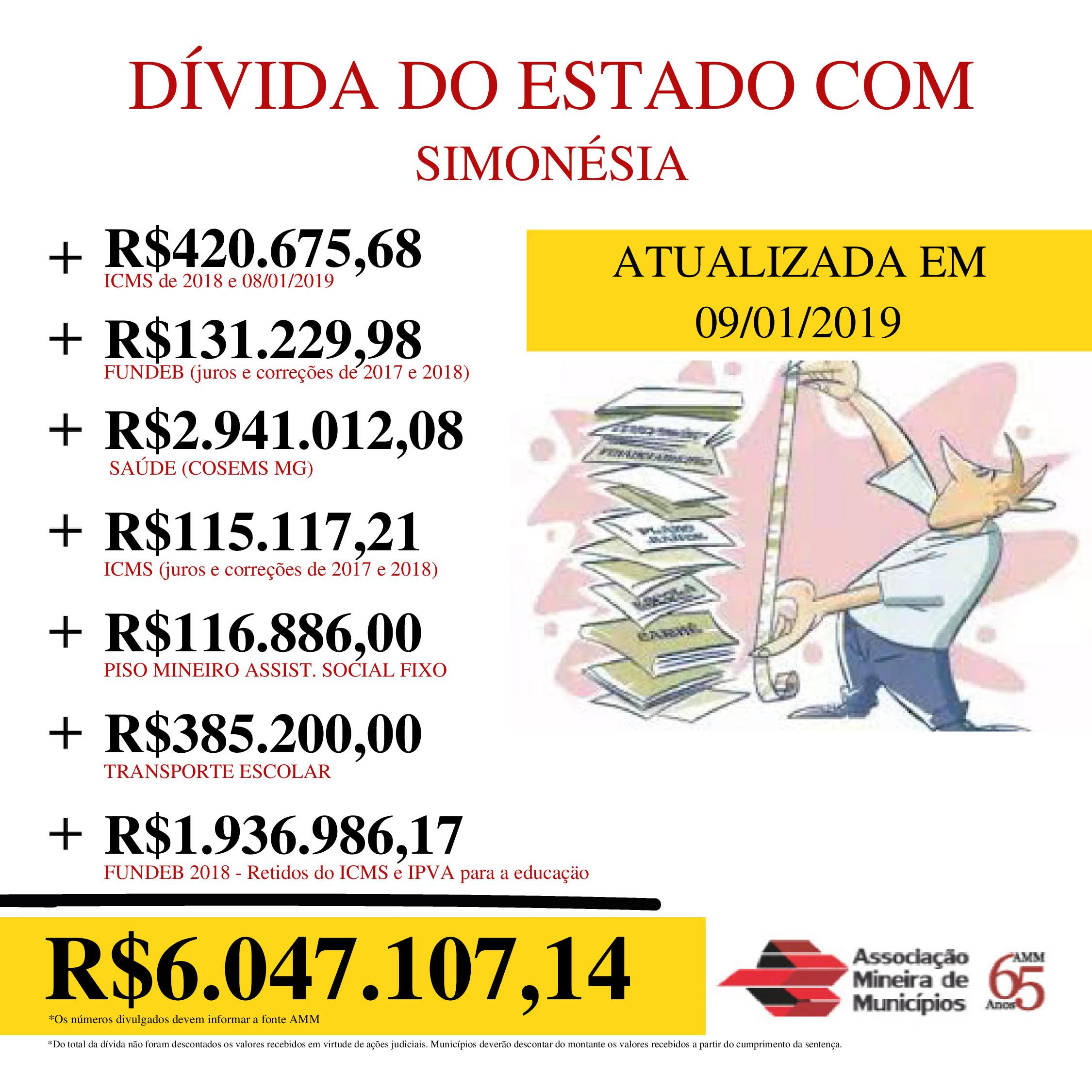 DÍVIDA DO ESTADO COM SIMONÉSIA AUMENTA E ULTRAPASSA 6 MILHÕES DE REAIS